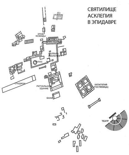 Святилище Асклепия в Эпидавре, план