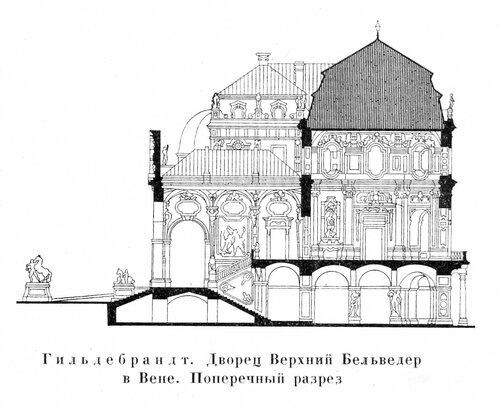 Дворец Верхний Бельведер в Вене. Архитектор Гильдебрандт