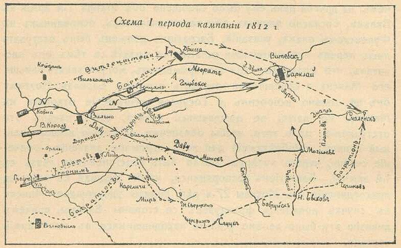 Схема I-го периода кампании 1812 года.  Поиск.  Источник информации.