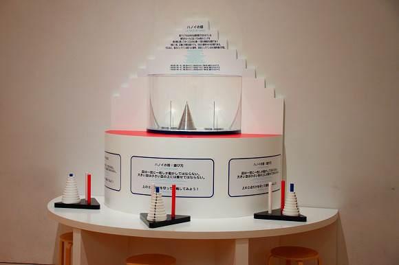 Такэши Китано, Бит такеши, арт, выставка, Токио, Takeshi Kitano
