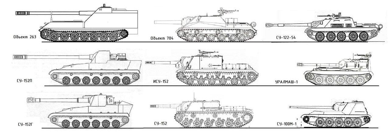 Объект 263, объект 263 танк, танк объект 263, объект 263 wot, объект 263 сау