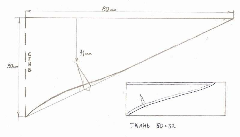 Изготовление гнутых фасадов из мдф своими руками 51
