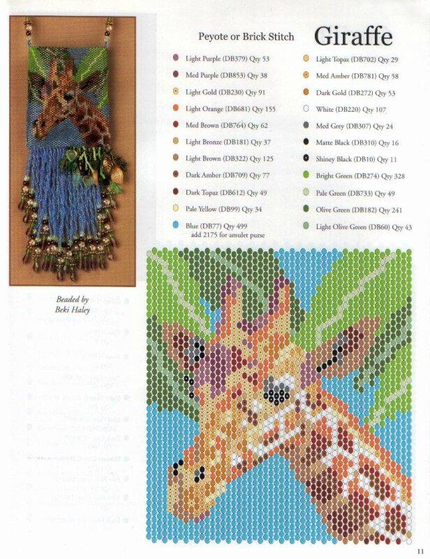 Такие изделия стоят вашего внимания и время.  Для плетения жирафа вам понадобится большое количество цветов бисера, на.