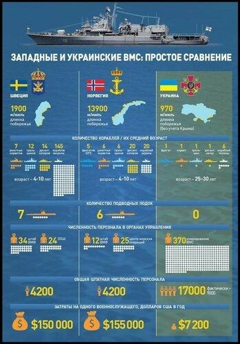 """Хроники триффидов: Ещё раз о """"самой сильной армии в Европе"""""""