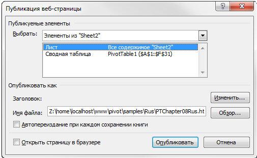 Рис. 8.7. В диалоговом окне Публикация веб-страницы можно определить значения параметров для веб-страницы