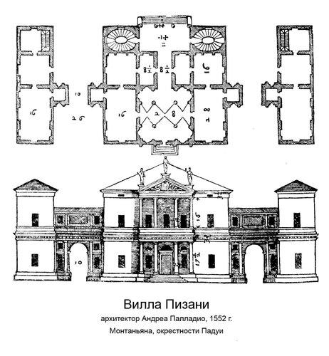 Вилла Пизани , архитектор Андреа Палладио, чертежи