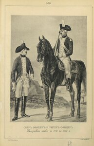 570. ОБЕР-ОФИЦЕР и УНТЕР-ОФИЦЕР Драгунского полка, с 1775 по 1786 г.