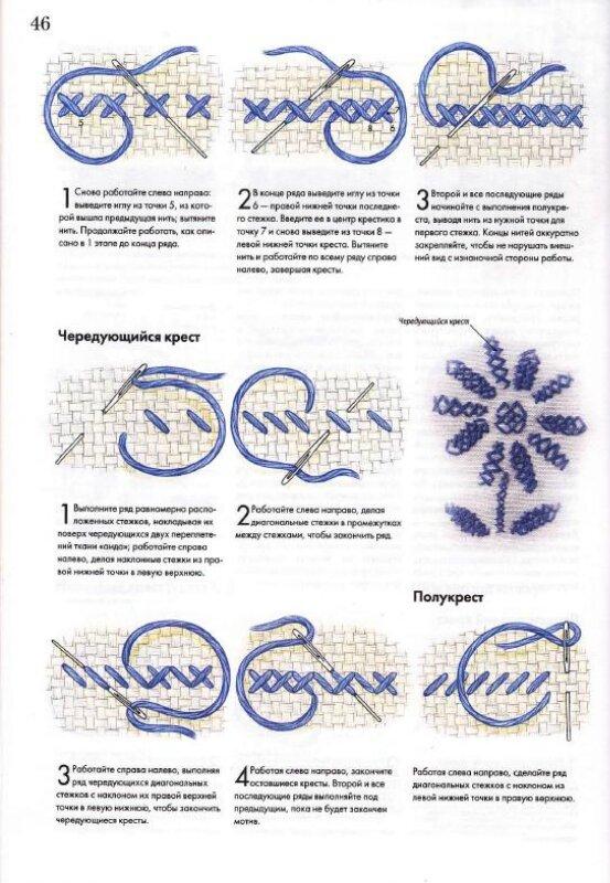 Инструкция по вышивке крестиком 767
