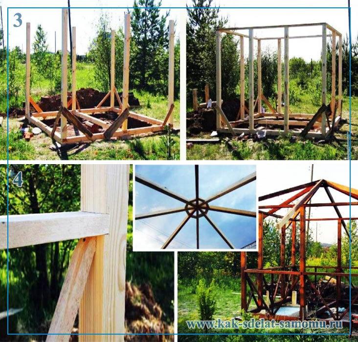 Садовая беседка своими руками–материалы для постройки и пример с фото, Своими руками - Как сделать самому