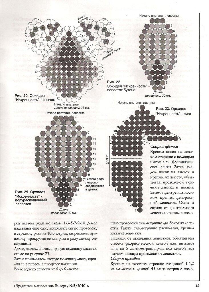 Цветы из бисера голубые схема плетения параллельная