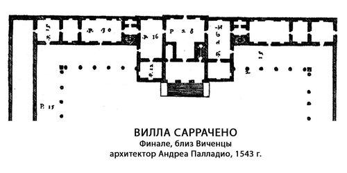 Вилла Саррачено, архитектор Андреа Палладио, чертежи