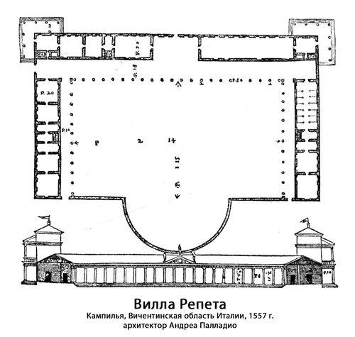 Вилла Репета, архитектор Андреа Палладио, чертежи