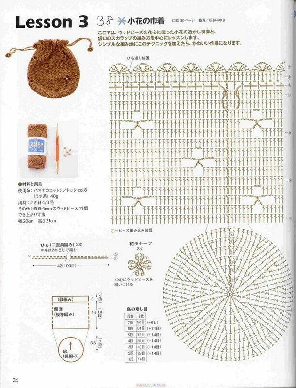 Вязание крючком схемы рюкзаков 8