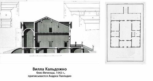 Вилла Кальдожно, архитектор Андреа Палладио, чертежи