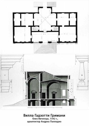 Вилла Гадзотти Гримани, архитектор Андреа Палладио, чертежи