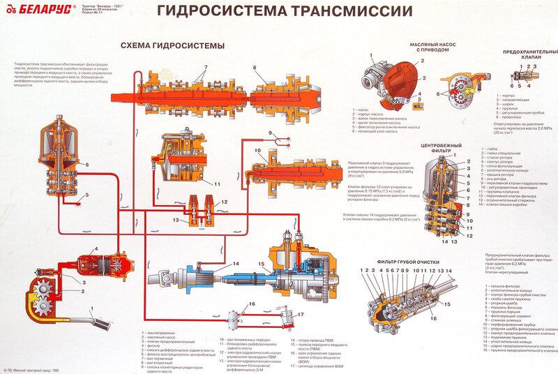 р80 схема подключения — р80