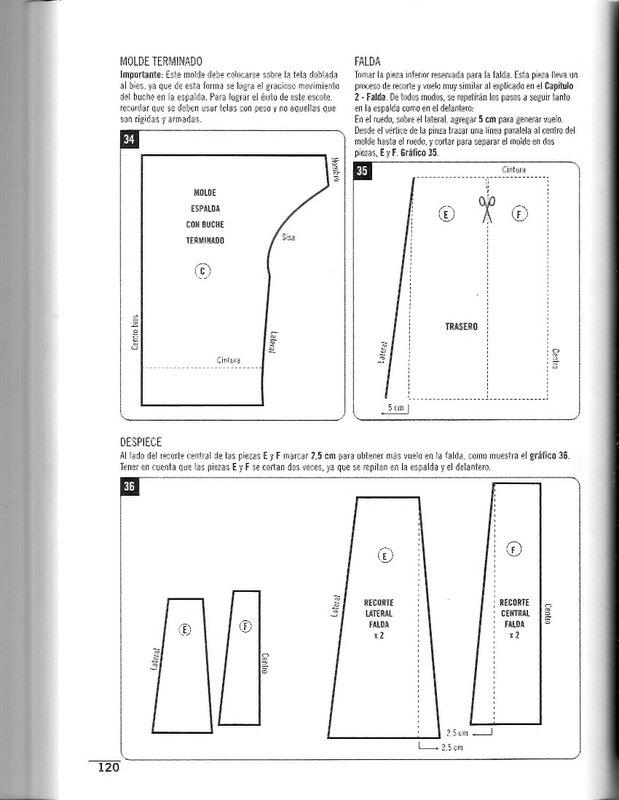 выкройки и инструкции к детским карнавальным костюмам