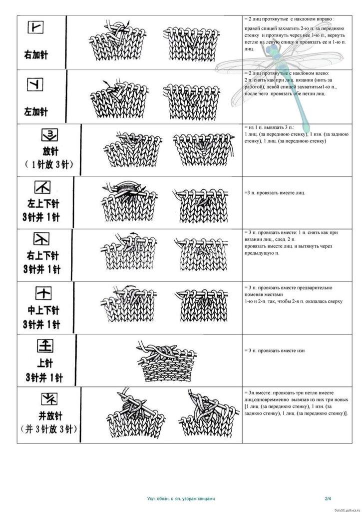 Схемы вязания спицами с японского языка