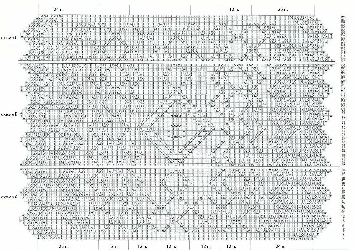 Схема вязания платок шаль 1000