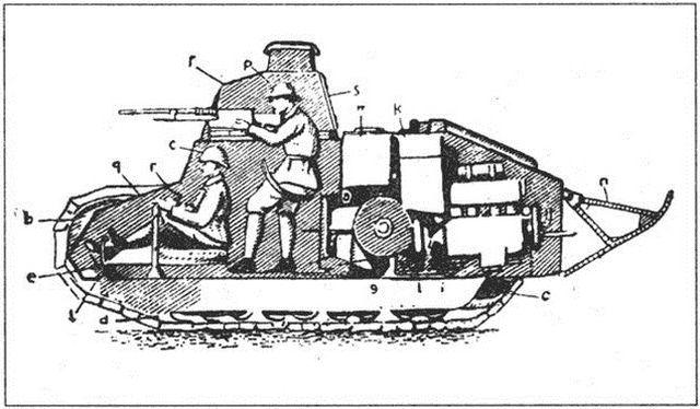 Схема устройства танка из