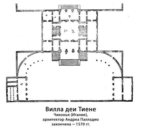 Вилла деи Тиени, архитектор Андреа Палладио, чертежи