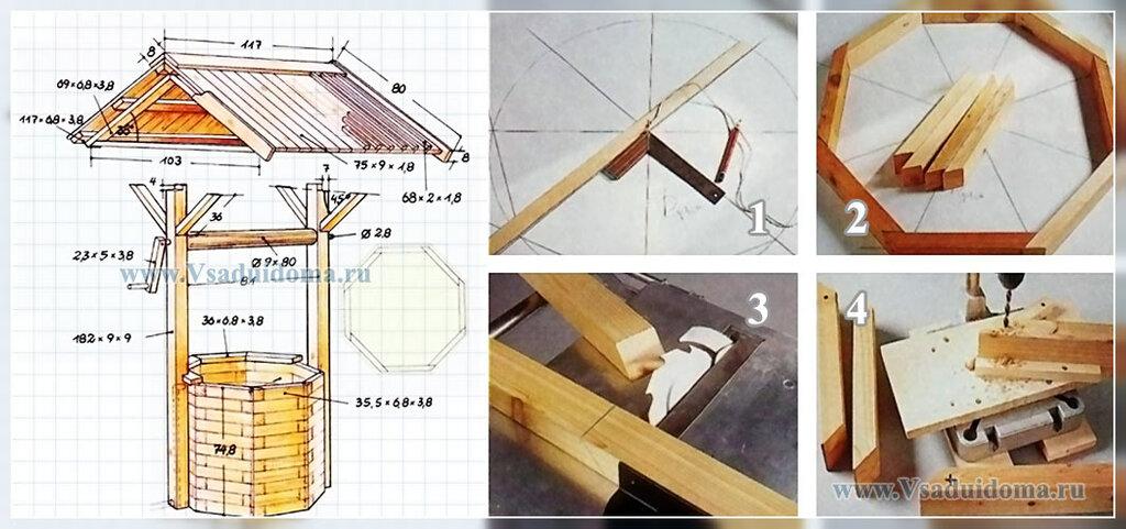 Как сделать колодец своими руками декоративный