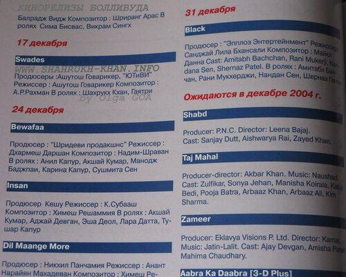 Кинорелизы Болливуда - МИК № 1 2005 (стр.22)