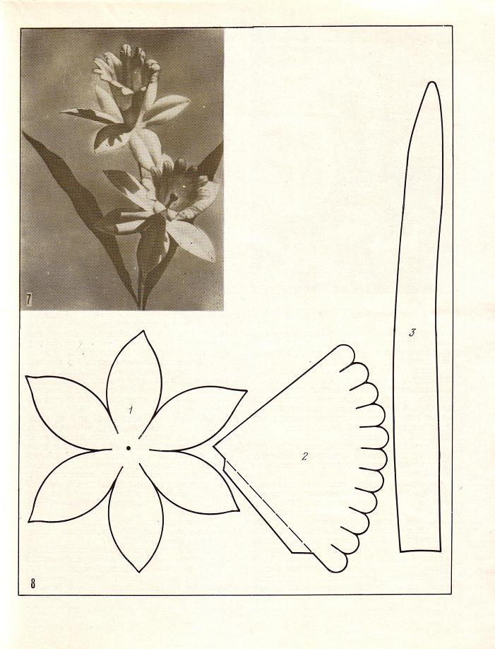 Мастер класс по изготовлению цветы из бумаги