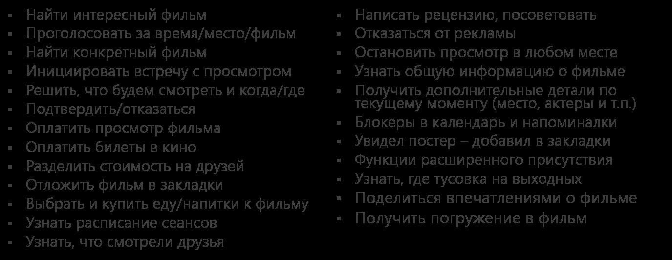 Сценарии