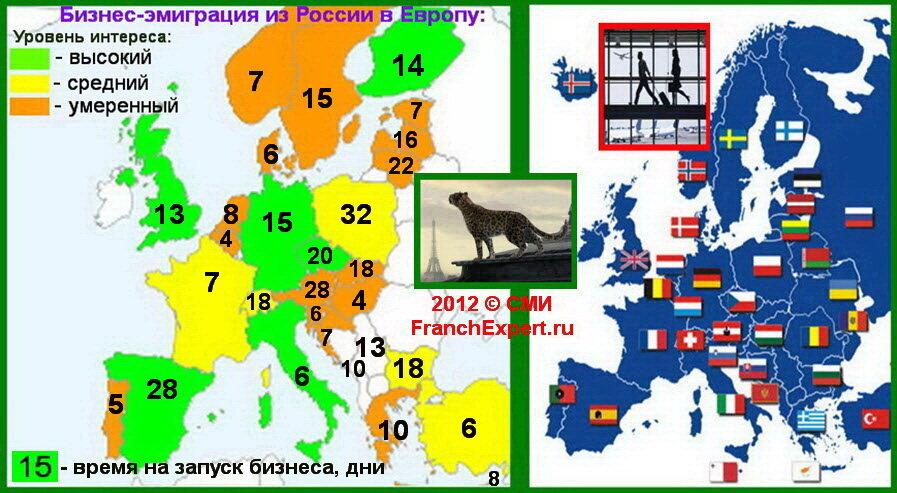 Бизнес-эмиграция из России в Европу