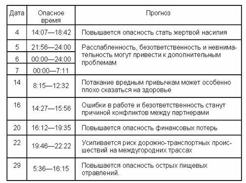 Таблица сентября