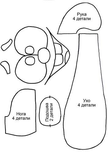 Выкройки на смешарика нюшу