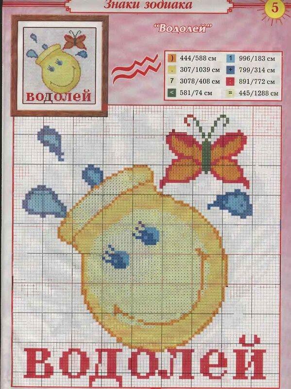 Водолей - Схема для вышивания крестиком.