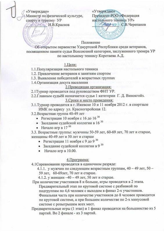 Турнир ветеранов, посвященный памяти Коротаева А.Д.