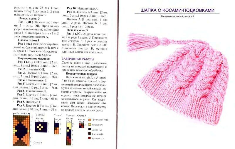 Вязание шапок рисунок косы