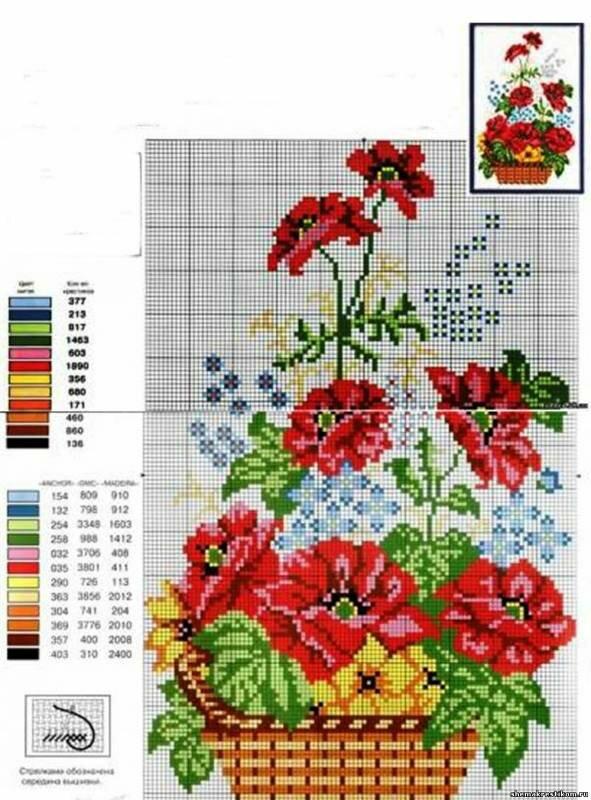 схема вышивки цветы в корзине