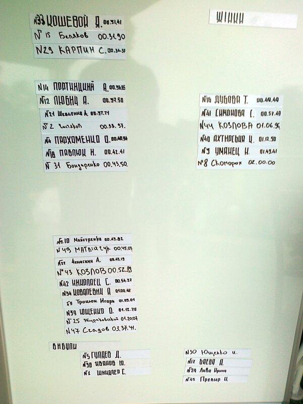 """Список участников соревнований """"Вертикальный штурм"""""""