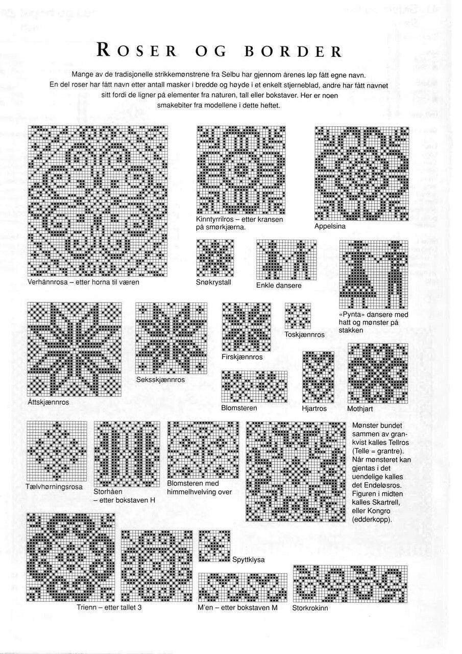 Схемы вязания спицами норвежский узор