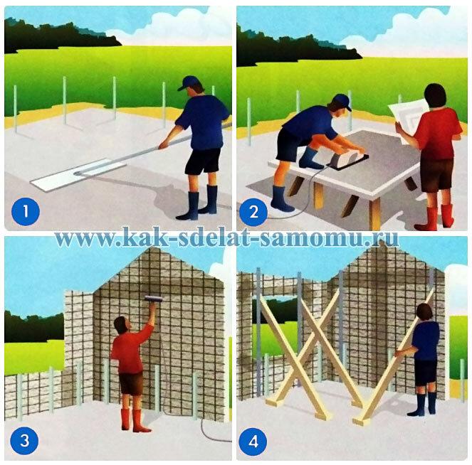 зд панели - строительство дома