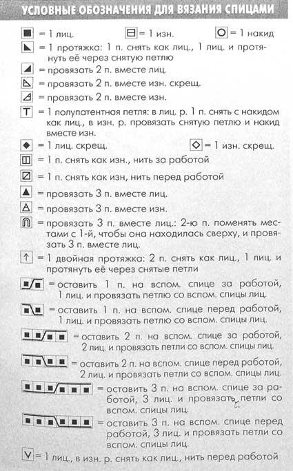 Обозначения и расшифровка в вязании