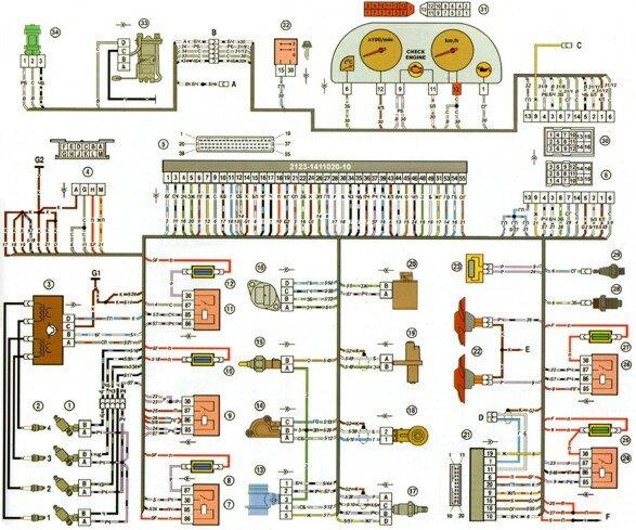 Схема электрических соединений ЭСУД ЕВРО-2 Bosch MP7.0 ВАЗ-2120 с двигателем 21214.