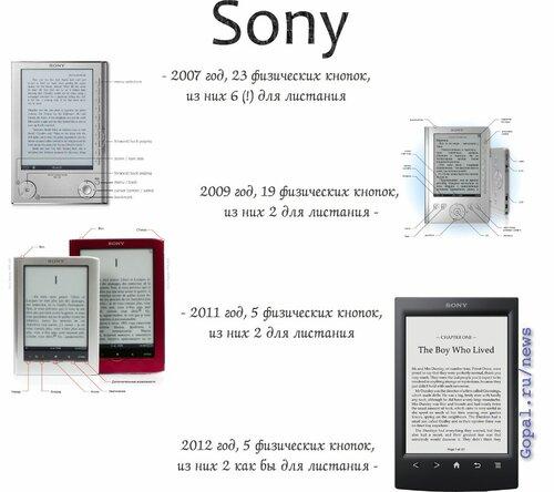 Умеренный геноцид кнопок от Sony Reader