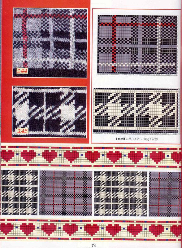 Шотландская клетка для вязания