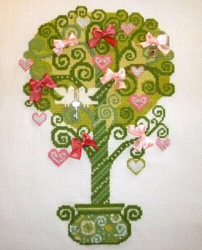 «Дерево счастья (Риолис)» на