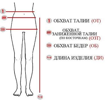 определение размера