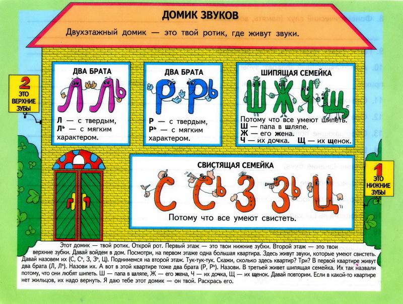 """На занятиях по подготовке к обучению грамоте дети знакомятся с понятием  """"звук  """", мы учимся определять количество..."""