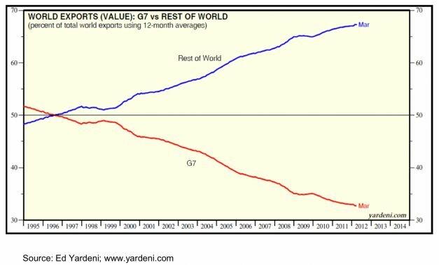 Пропащая буква экономических теорий - 9