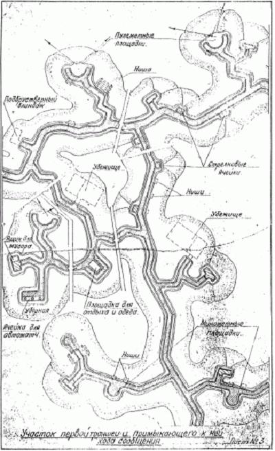 Схема куска немецкого