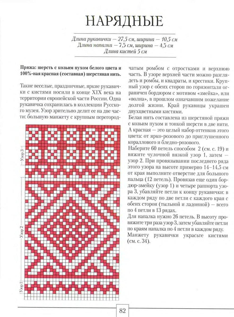 Схемы для вязания длинных варежек