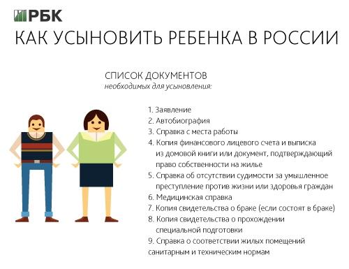 Полезная инфографика: как усыновить ребенка в России